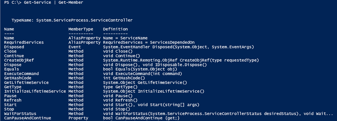 Using PowerShell's Get-Member cmdlet (Image Credit: Jeff Hicks)