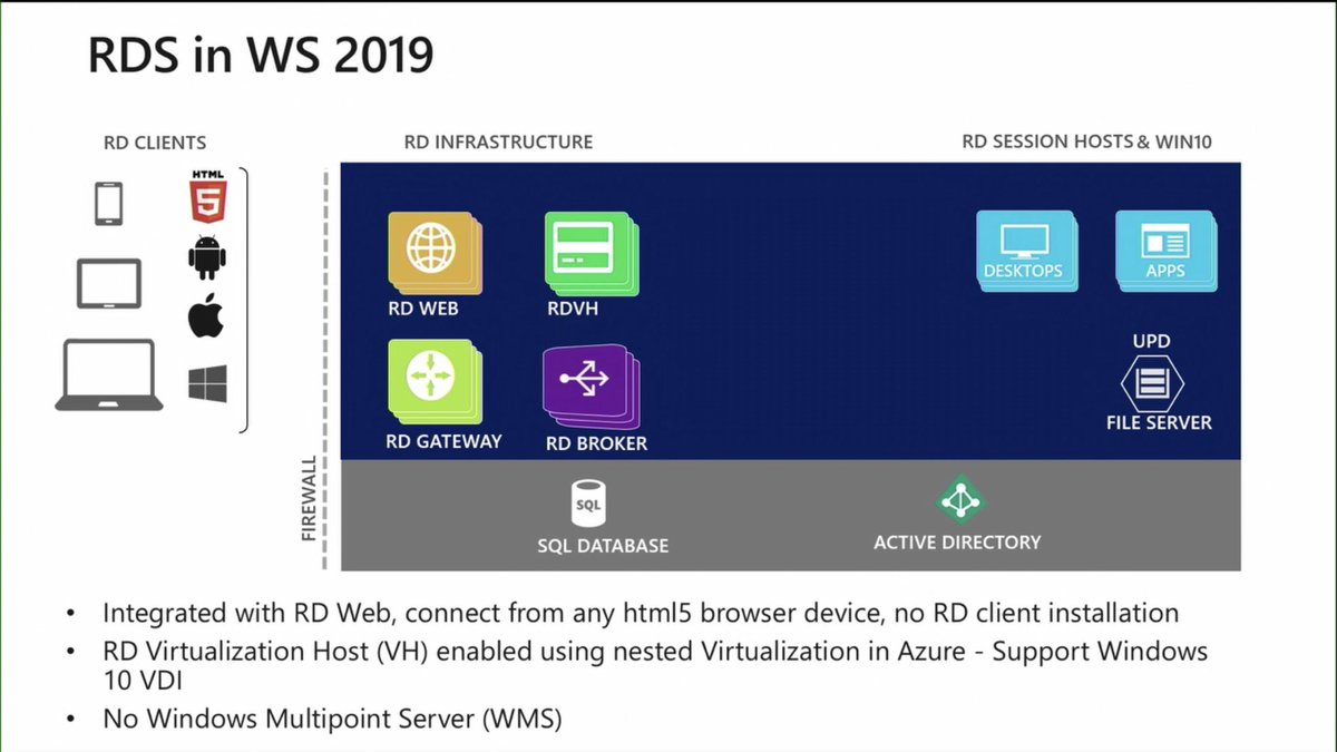 Windows Server 2019 Remote Desktop Services (Image Credit: Microsoft)